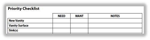 Bathroom Priority Checklist opt