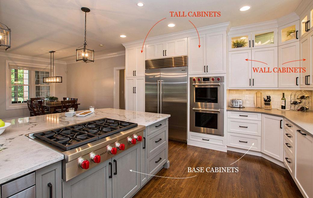 Basic Kitchen Storage Cabinet Types